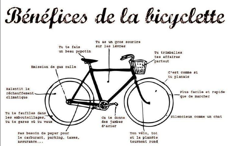 21/04/18 Tribune pour un plan vélo